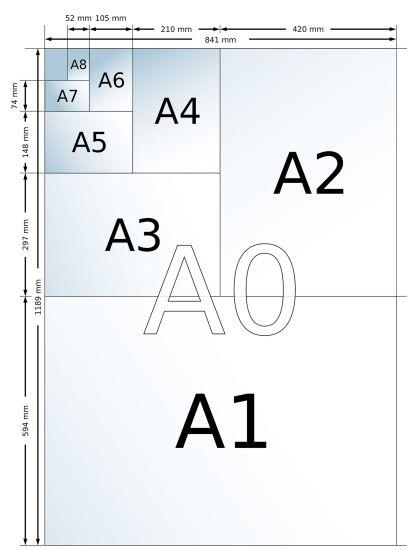 История формата А4