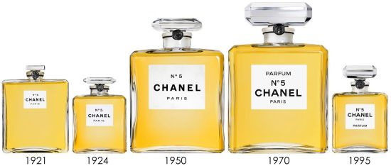 История духов «Chanel №5»