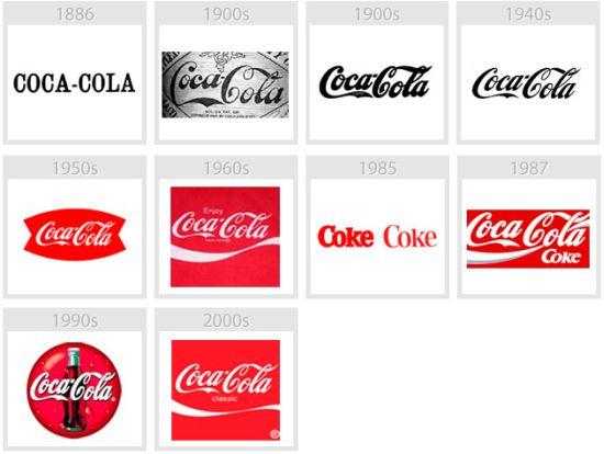 История создания Coca-Cola