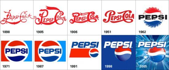 История Pepsi-Cola