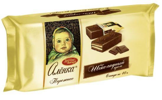 История шоколада «Аленка»
